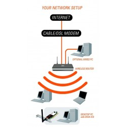 D-Link DWA-510 - 54 Mbps Wireless-G PCI Network Adapter Wireless PCI Adapter