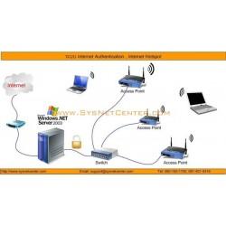 ออกแบบ-ติดตั้ง ระบบเครือข่ายไร้สาย ภายในและภายนอกอาคาร,สำนักงาน,โรงเรียน ,หอพัก