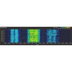 Ubiquiti Ubiquiti AirView2 Spectrum Analyzer อุปกรณ์ตรวจระดับสัญญาณ Wireless