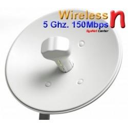 Ubiquiti NanoBridge M5 802.11n 150 Mbps 5GHz กำลังส่ง 200 mW