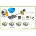 QNO ระบบ Hotspot จัดเก็บ Log พรบ.คอมฯ QNO Sniff Software-2Wan โปรแกรมจัดเก็บข้อมูลการใช้งาน Internet ภายในสำนักงาน ร้าน Internet
