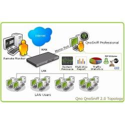 ชุดอุปกรณ์ QNO LoadBalance Firewall Router รุ่น FQR8030 พร้อม Software เก็บ Log QNO Sniff LoadBalance/ VPN Router (รวมคู่สาย ...