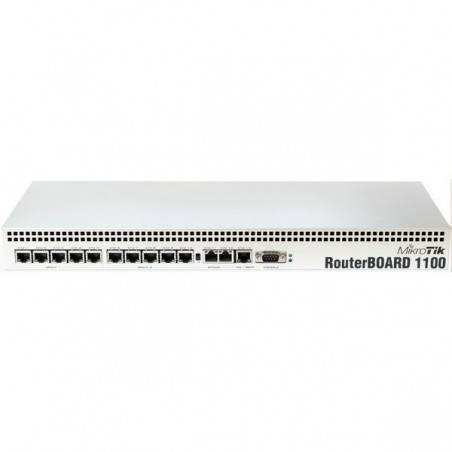 Mikrotik RouterBoard RB-1100 CPU PowerPC MPC8544  Ram 512MB, 1 Serial Port, License Level 6 พร้อม Case