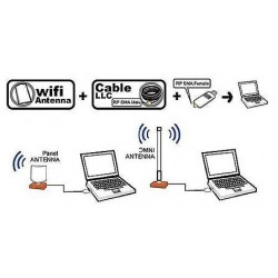 Tactio LAXO-US54 - Wireless-G USB Network Adapter 8 dBi Antenna