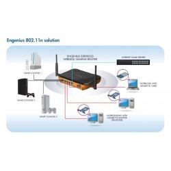 EnGenius Engenius ESR9855G Wireless11N Gaming Router ความเร็ว 300 Mbps 2.4GHz, 4 Port Gigabit, StreamEngine Technology