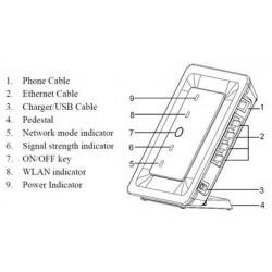 Huawei E960 (Yes Optus) - HSDPA Wireless Gateway Speed 7.2Mbps 3G/4G Wireless Router