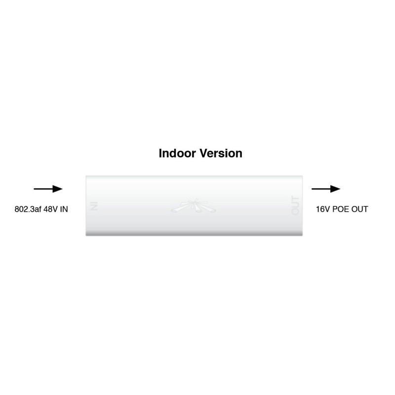 Ubiquiti Ubiquiti Instant 802.3af Indoor Adapter อุปกรณ์แปลง POE มาตรฐาน 802.3af เป็น POE 18VDC 0.7A