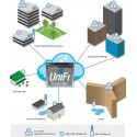 Ubiquiti UniFi Long Range Pack 3 ชุด ราคาประหยัด Access Point ภายในอาคาร ความเร็ว 300Mbps 2.4GHz 500mW พร้อม Software Controller