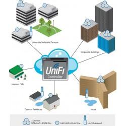 Ubiquiti Ubiquiti UniFi UAP-Pro Access Point Dual Band ความถี่ 2.4/5GHz ความเร็ว 450Mbps Port Gigabit พร้อม Software Controller
