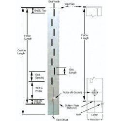 CON-4HOLE : N-Type Female 4 Hole for Build and Application Home