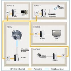 TP-Link TP-Link TL-PA211 Kit อุปกรณ์ Powerline Adapter เชื่อมเครือข่าย Network ผ่านสายไฟฟ้าในบ้าน ความเร็ว 200Mbps ระยะไกลสุด...