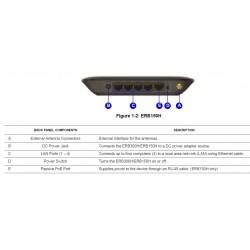 Engenius ERB-150H Wireless Repeater/Client Bridge ความถี่ 2.4GHz ความเร็ว 150 Mbps กำลังส่ง 400mW  Engenius (เอ็นจีเนียส)
