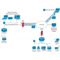 Cisco RV016 Loadbalance VPN Router รองรับ Internet 7 คู่สาย VPN 100 Tunnels, 40,000 Session Switch 16 Port LoadBalance/ VPN R...