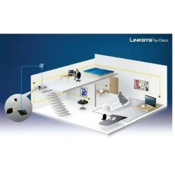 Linksys PLTK300 - Powerline Network Kit (PLTE200 + PLTS200)