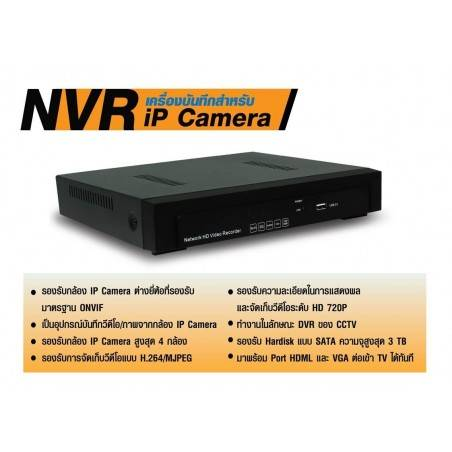 Plenty NVR อุปกรณ์บันทึกภาพจากกล้อง IP Camera รองรับ 4CH. ความชัดระดับ HD รองรับ HDD 3TB