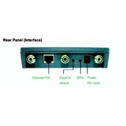 EnGenius EnGenius ECB-9500 Access Point ความถี่ 2.4GHz ความเร็ว 300Mbps Port Gigabit รองรับ Mode Repeater