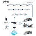 Ubiquiti Unifi Video Camera (UVC) กล้อง IP Camera มาตรฐาน H.264 720p HD, IR LED Night Mode, POE ในชุด