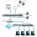 Ubiquiti Unifi VOIP (UVP) โทรศัพท์ IP-Phone จอ LCD 5'' แบบ Touchscreen Android OS พร้อม Software Unifi VOIP Controller