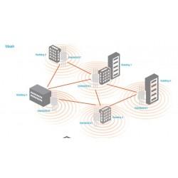 Engenius ENH900Ext AccessPoint ภายนอกอาคาร ความถี่ 2.4/5 GHz 450Mbps 6 เสา รองรับเครือข่าย Mesh  Engenius (เอ็นจีเนียส)