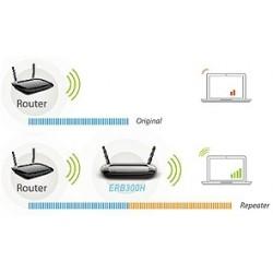 Engenius ERB300H Wireless Repeater/Client Bridge ความถี่ 2.4GHz ความเร็ว 300Mbps กำลังส่ง 400mW  Engenius (เอ็นจีเนียส)