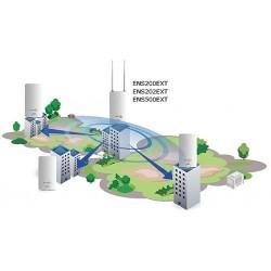 Engenius ENS500EXT Long-range Accees Point ภายนอกอาคาร ความถี่ 5GHz ความเร็ว 300Mbps กำลังส่ง 400mW เสา 5dBi Wireless AccessP...