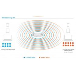 EnGenius EnGenius ECB1750 Access Point Dual Band ความถี่ 2.4/5GHz มาตรฐาน AC ความเร็วสูงสุด 1300 Mbps Port Gigabit