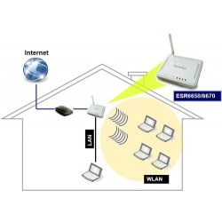 EnGenius EnGenius ESR-6650 3G 150Mbps Router Mobile Wireless-N