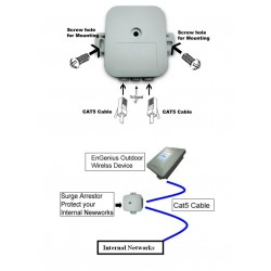 EnGenius EnGenius ESA-7500 Surge/Lightning Protector อุปกรณ์ปกป้องระบบเครือข่ายที่เกิดจากฟ้าผ่าผ่านสาย Lan