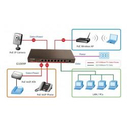 IP-COM G1009P Gigabit POE Switch ขนาด 9 Port ความเร็ว Gigabit จ่ายไฟ POE 802.3at/af จำนวน 4 Port รวม 57.8W Switches เชื่อมเคร...