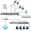 Ubiquiti Unifi Switch US-24-500W ขนาด 24 Port Gigabit รองรับ POE 802.3af/at สูงสุด 500W