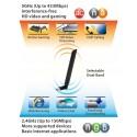 Edimax EW-7811UAC Wireless USB Adapter แบบ Dual-Band 2.4/5 GHz มาตรฐาน AC ความเร็วสูงสุด 433Mbps