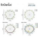 Engenius ENS1200 Accees Point แบบ Dualband 2.4/5GHz มาตรฐาน AC ความเร็วสูงสุด 866Mbps