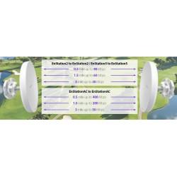 Engenius EnStationAC Access Point มาตรฐาน AC สำหรับเชื่อมต่อ PTP ความถี่ 5GHz ความเร็ว 866Mbps Wireless AccessPoint (กระจายสั...