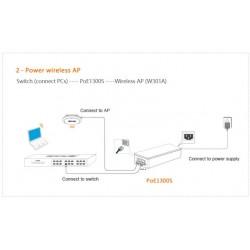 Tenda Tenda 1500S POE Power Over Ethernet มาตรฐาน 802.3af Autodetect PD ความเร็ว Gigabit