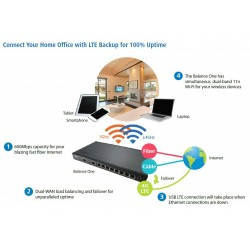 Peplink Peplink Balance One-Core (BPL-ONE-CORE) LoadBalance Dual-Wan VPN Router Throughput 600Mbps PEPVPN 2 Tunnel