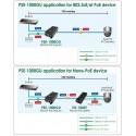 AlLFA PSE-1000GU อุปกรณ์ฝากไฟไปกับสาย Lan Power Over Ethernet (POE) รองรับมาตรฐาน 802.3af/at ความเร็ว Gigabit Power Over Ethe...