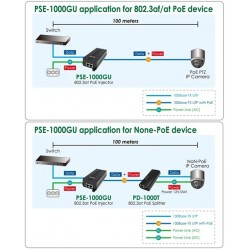 AlLFA PSE-1000GU อุปกรณ์ฝากไฟไปกับสาย Lan Power Over Ethernet (POE) รองรับมาตรฐาน 802.3af/at ความเร็ว Gigabit