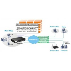 DrayTek Vigor2952n Dual WAN Load-balance VPN Router, Internet 2 คู่สาย Wireless N, VPN 100 Tunnels, 3G USB LoadBalance/ VPN R...