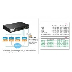 DrayTek Vigor3220n 4 WAN Load-balance VPN Router Internet 4 คู่สาย Wireless N, 100 Tunnels, 3G USB LoadBalance/ VPN Router (ร...