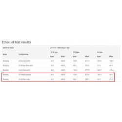 MikroTIK Mikrotik RouterBoard RB951Ui-2HnD CPU 600MHz OS Lv.4 5 Port POE Wireless 802.11n 2.4GHz กำลังส่ง 1W
