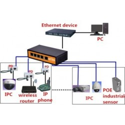 Wi-Tek WI-PS205 POE Switch 5 Port 100Mbps, 4 Port POE 802.3af/at พร้อม Dip Sw. Port Isolate Max 70W Switches เชื่อมเครือข่ายแ...