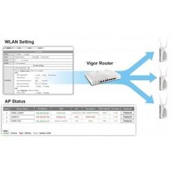 DrayTek Vigor AP902 Wireless Access Point มาตรฐาน ac Dual Band, TR-069 ,Port Gigabit รองรับ POE