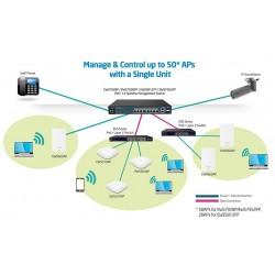 EnGenius EnGenius EWS1200-28TFP Neutron Managed L2 Gigabit POE Switch 24 Port จ่ายไฟ POE 802.3at/af 410W