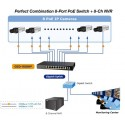 Planet GSD-908HP Gigabit POE Switch ขนาด 8 port ความเร็ว Gigabit จ่ายไฟ POE 802.3at 8Port รวม 100W Switches เชื่อมเครือข่ายแบ...