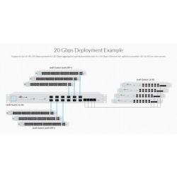 Ubiquiti Unifi Switch US-16-XG L2-Managed Gigabit Switch Port SFP+ 16 Port 10Gbps, 4 Port Lan Gigabit Switches เชื่อมเครือข่า...