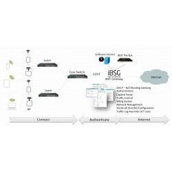 iBSG The-Box Mini Internet Hotspot Billing Server 100 User สำหรับ Site ขนาดเล็ก ร้านอาหาร โรงแรม อพาร์ทเมนต์ ระบบ Hotspot จัด...