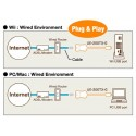 PCI UE-200TX-G - USB2.0 to Fast Ethernet Adapter for Nintendo Wii