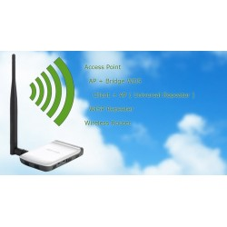 Tenda Wireless AccessPoint (กระจายสัญญาณ Wireless) Tenda W150M+ Wireless AP/Client/WDS/Repeater 150Mbps ทำ Repeater หรือ เชื่...