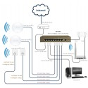 TENDA TEF1008P POE Switch ขนาด 8 Port ความเร็ว10/100Mbps จ่ายไฟ POE 802.3at/af 15.4W จำนวน 4 Port Switches เชื่อมเครือข่ายแบบสาย