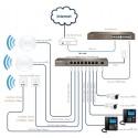 TENDA TEF1109P POE Switch 9 Port 10/100Mbps จ่ายไฟ POE 802.3af 8 Port รวม 120W ทำ VLAN ด้วย Dib SW. Switches เชื่อมเครือข่ายแ...
